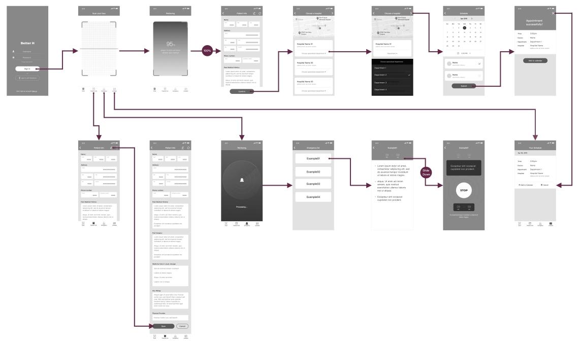 User flow Copy.jpg
